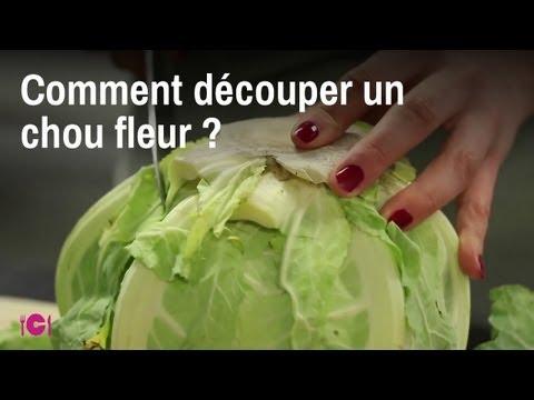 - Comment cuisiner un choux vert ...