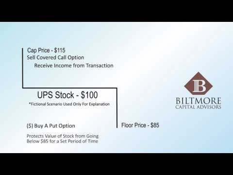 Binary options money management strategy