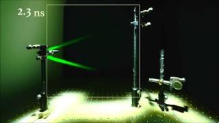 The LIGHT SPEED camera