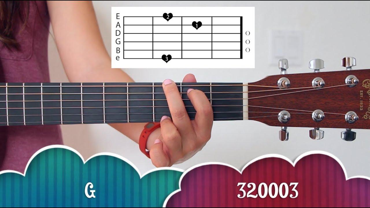 Guitar Chords Tutorial Buwan