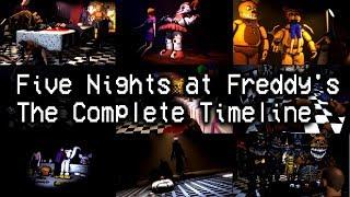 FNAF the Complete Timeline | The FINAL story (FNAF1 ~ UCN)  [FNAF/SFM]