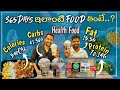 Swap India's Healthy food || Daily on Point tracking of Calories, Protein, Carbs and fats