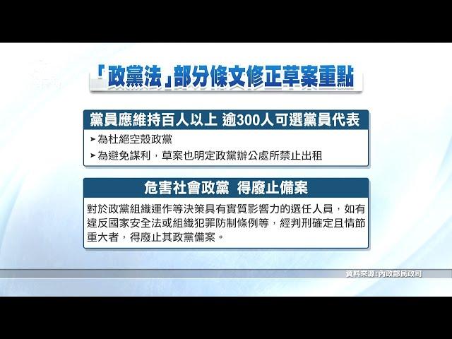 政黨法修正草案 違反國安法等罪可廢政黨備案
