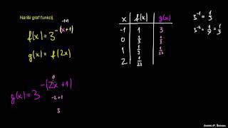 Naloga 9 – eksponentna funkcija