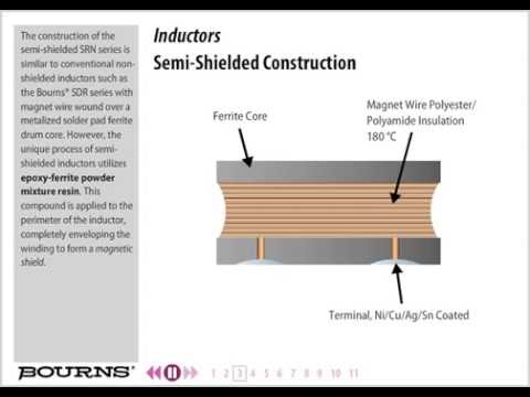 Bourns Semi-Shielded Power Inductor Training