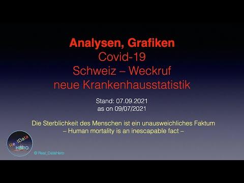 ZahlenPlus: WECKRUF – Schweiz || 08.09.2021 || RDH