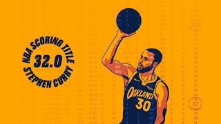 NBA Scoring Champ Stephen Curry's Wildest Shots of 2020-21 Season!