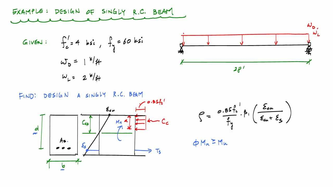 Design Of A Singly Rc Beam Section Example 1 Reinforced