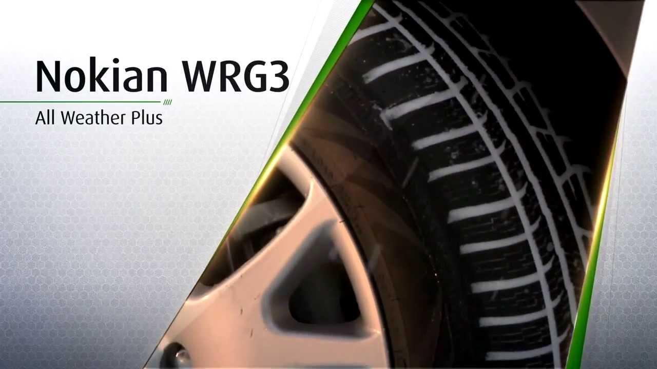 Best All Season Tires >> Nokian WRG3 Infomercial - YouTube