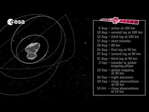 How to orbit a comet