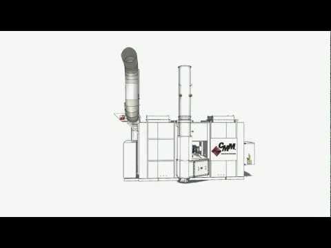 Sistema oxidante regenerativo térmica - Brasil