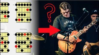 How to Turn Scales into Music - Part I