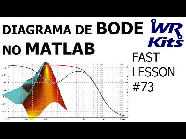 DIAGRAMA DE BODE NO MATLAB | Fast Lesson #73