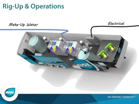 MIOX Oil & Gas Webinar (Short), Featuring Blackwater