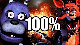 "CUSTOM NIGHT IS FINISHED... 100% COMPLETE! || ""ULTIMATE"" CUSTOM NIGHT FOR FNAF 6"