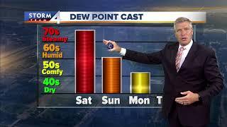 Brian Gotter has your muggy evening forecast
