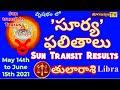 ఉత్సహంగా ఉండాలి |వృశ్చికరాశి |వృషభ' రవి ' ఫలితాలు | SUN TRANSIT RESULTS|YOGAMANJARI TV| ASTROLOGY|