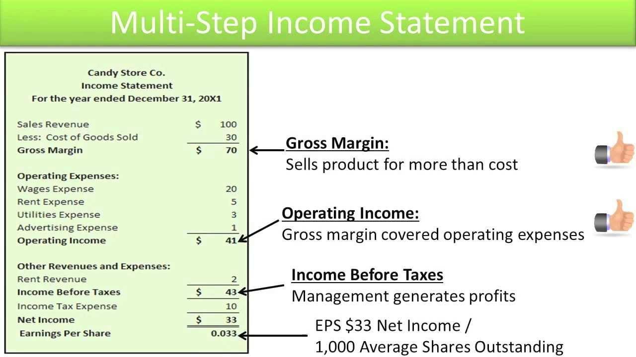 Preparing Single and Multi-Step Income Statements - Slide ...