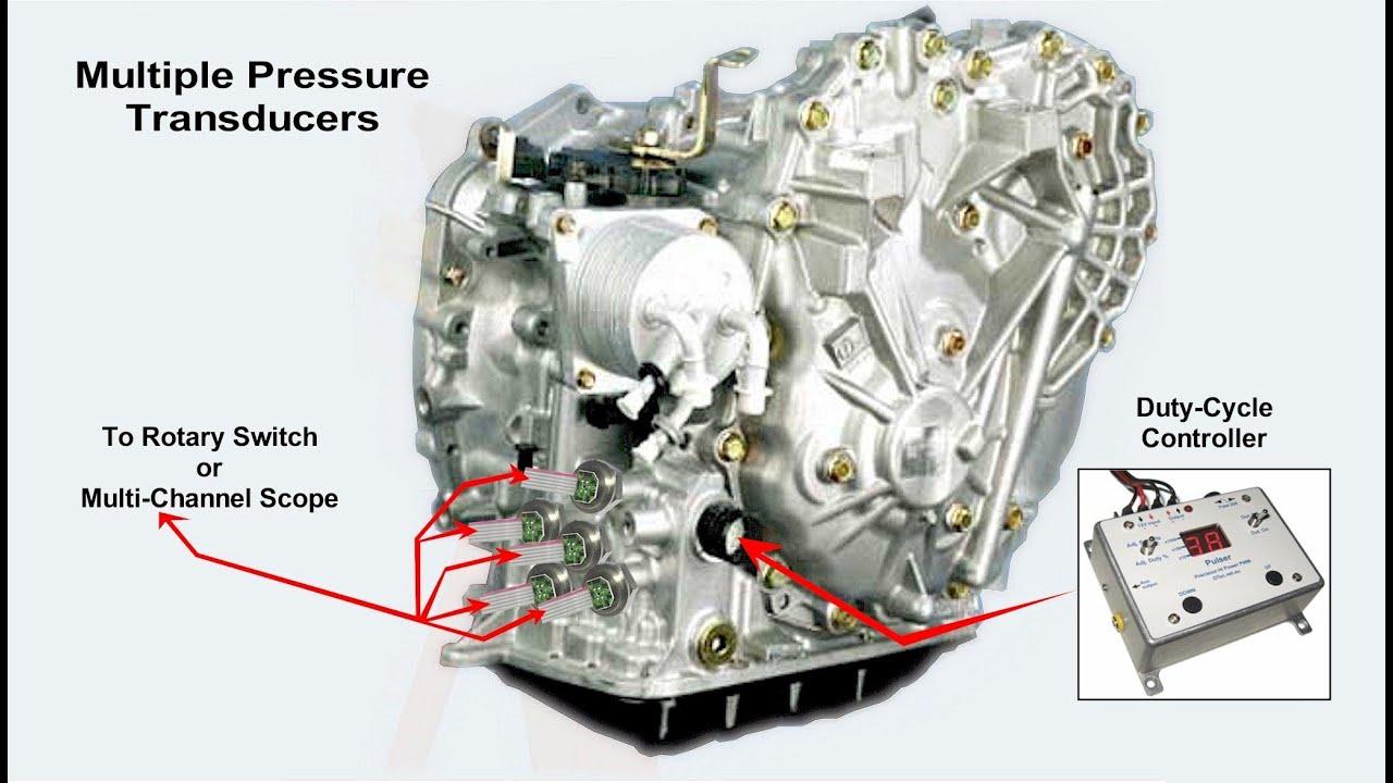 Cvt Transmission Pressure Tests Youtube