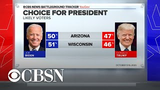 CBS News poll: Biden leads Trump in Wisconsin, has edge in Arizona