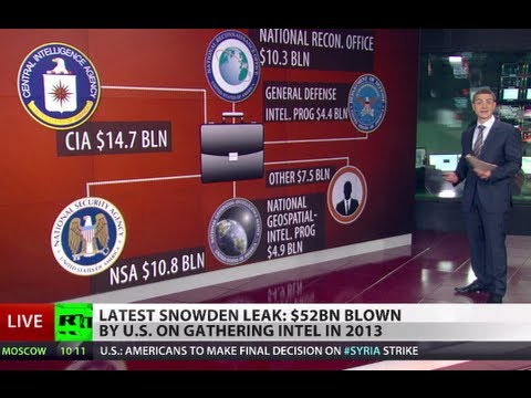 Black Budget: Snowden reveals US spends $52 bn on secret programs