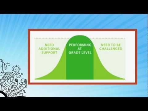 Repeat youtube video How the Common Core is Changing Assessment
