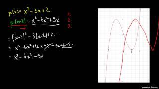 Graf polinoma – primeri 2