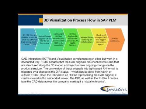 Streamline Processes & Increase Visibility in Multi-CAD Environments with SAP ECTR