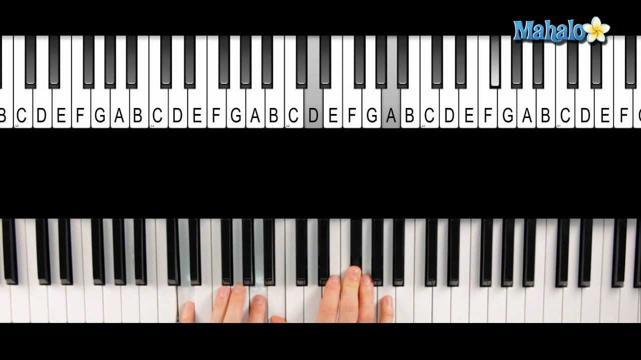 How to Play a B ...B Chord Piano