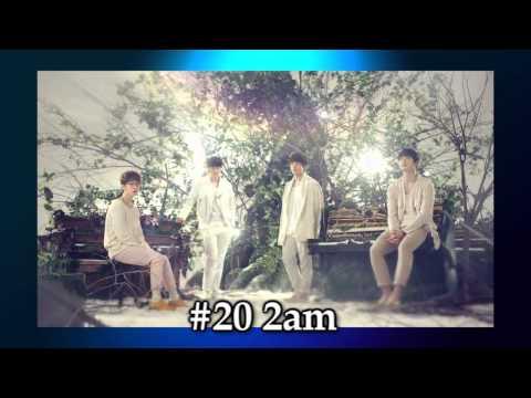 Top 50 Kpop Boy Groups!