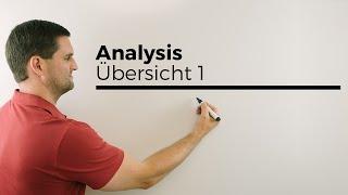 Analysis, Übersicht 1, Funktionen, Extrem-/Wendepunkte, Integrale,etc.   Mathe by Daniel Jung