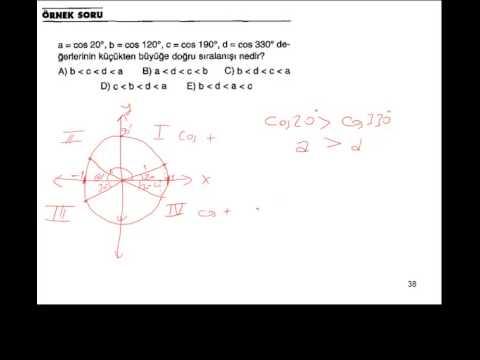 Trigonometrik Fonksiyonların İşaretleri ve Soru Çözümleri
