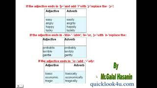شرح الاحوال في اللغة الانجليزية Adverbs