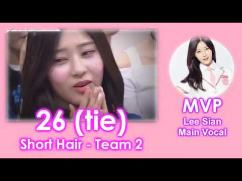 Produce 48 - Performances from Worst to Best