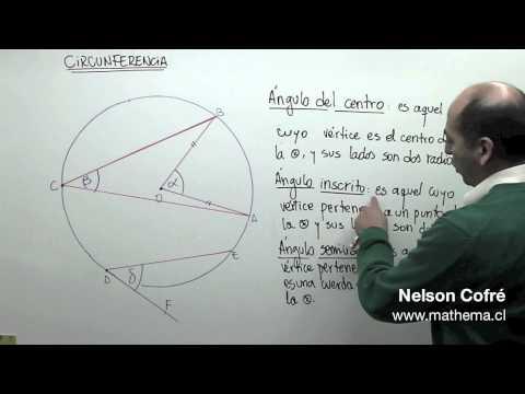 Geometría 4