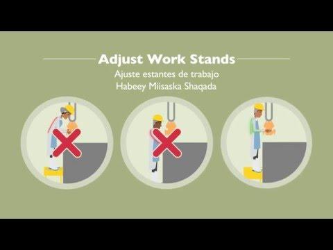 Adjust Work Stands - English, Spanish, Somali