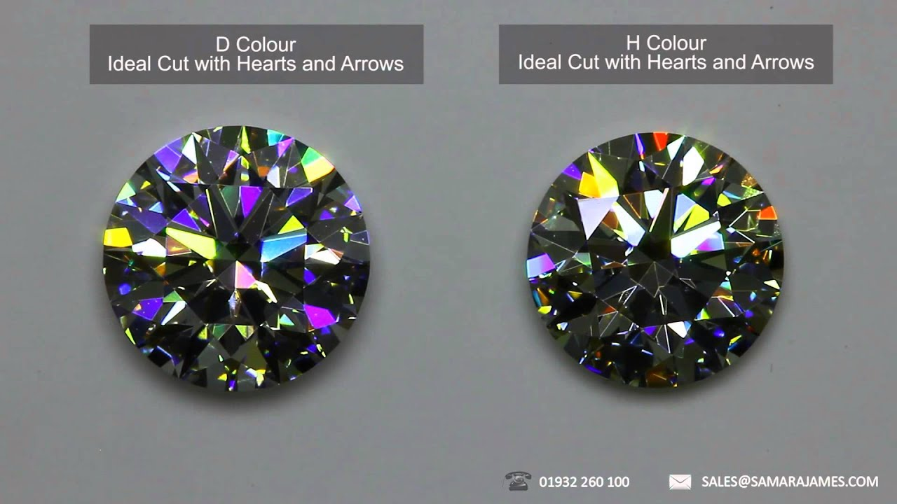 How Diamond Colour Affects The Fire And Sparkle Of A