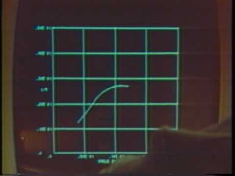 History of Computer Graphics (1972)