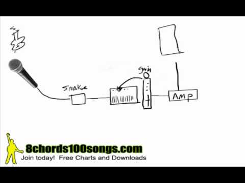 Stage Tutorial Basic Signal Flow Sound System Setup Mp4