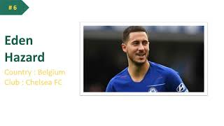 World's Best Football Players 2019   Topsy10
