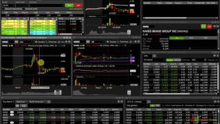Live Trading 04-03-2017 *No Forcing Trades*