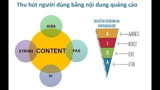 ➤ Slide Bài Giảng Lập kế hoạch Marketing Online (PTA)