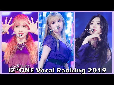 IZ*ONE Vocal Ranking 2019 (WITH REASONING)