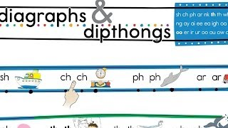 1. Anchor Words Chant - Think Read Write 2 by ELF Learning