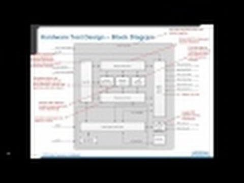 Arria 10混合存储器立方体控制器演示 (1/2)