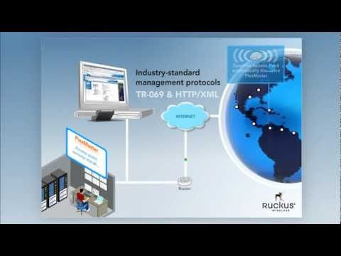 Ruckus Wireless FlexMaster