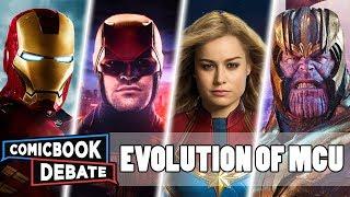 Evolution of MCU in 40 Minutes (2019)