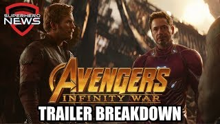Marvel Studios' Avengers: Infinity War - Official Trailer Breakdown (Supercut)