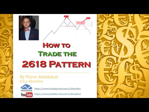 How to trade the 2618.