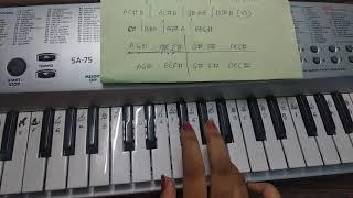 Vinave vinave (Raja Rani Airport Bgm) keyboard notes